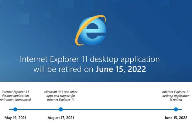 Bid farewell, Microsoft to unplug Internet Explorer browser in 2022 62